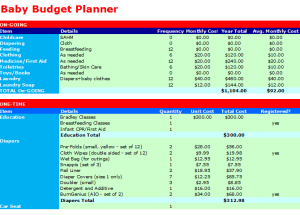 Baby Budget Format 2.0
