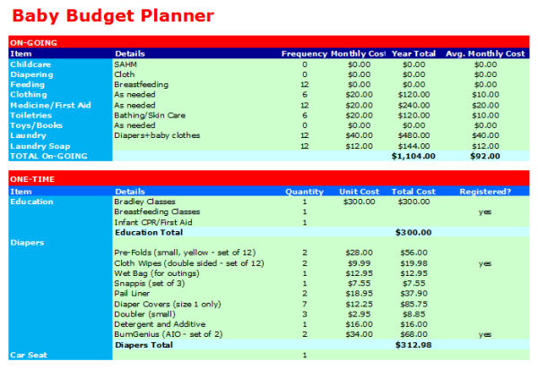 Baby budget template excel