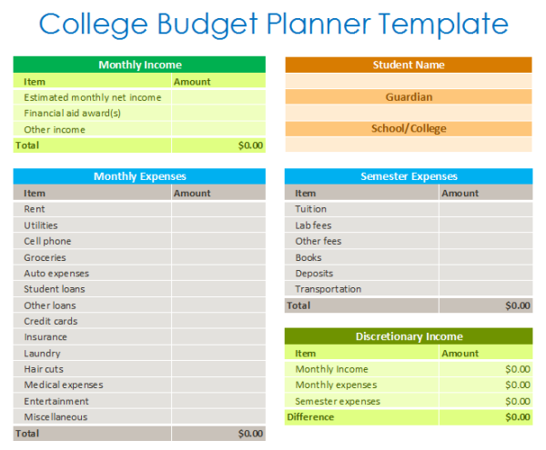 Free Worksheets credit card worksheets for high school : College Budget Planner Template - Budget Templates