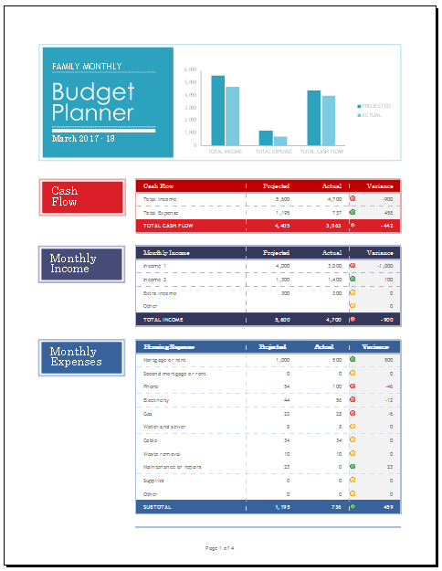 Family Monthly Budget Planner with Chart Reporting,