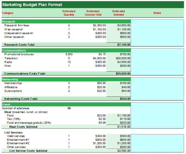 marketing budget plan format