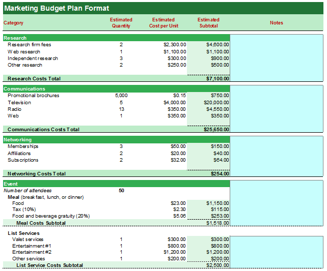 Marketing Budget Plan Estimates Excel Budget Templates For Excel