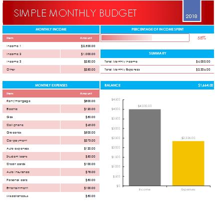 Monthly Budget Templates 18 Free Doc Xlsx Pdf Samples