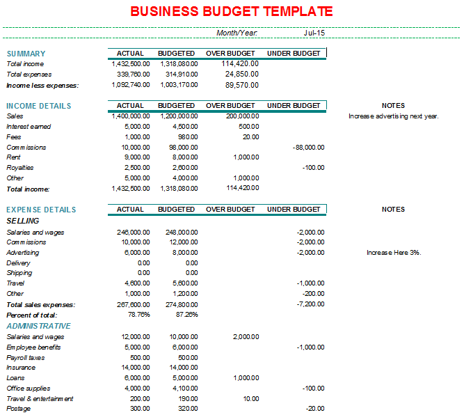 Small business budget template budget templates for excel monthly business budget format with charts flashek