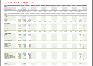 Personal Budget Planner Template – Yearly