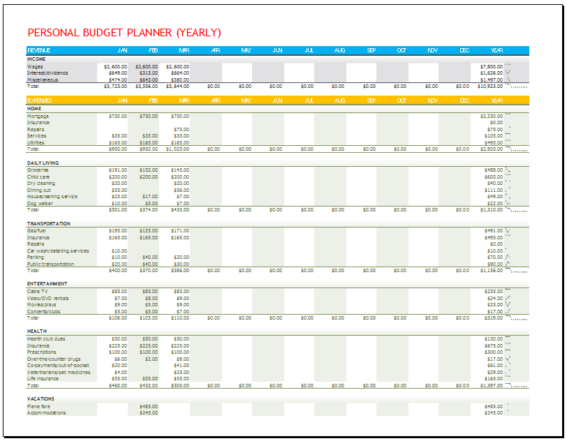 Personal Budget Planner Template - Yearly