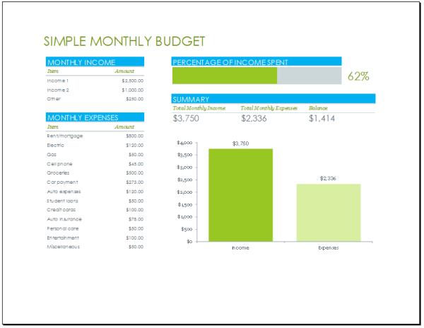 Great Simple Monthly Budget Template With Percentage