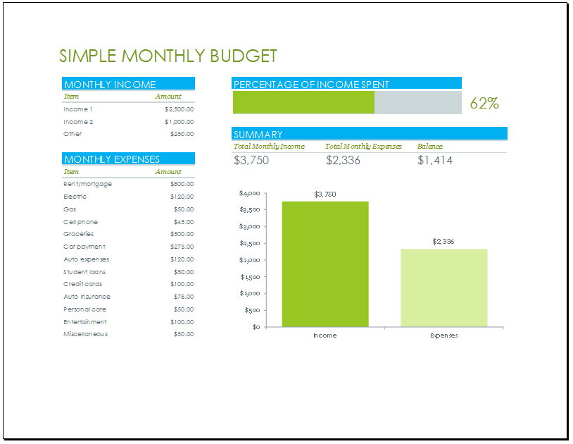 Excel Monthly Budget Template | Monthly Budget Template With Percentage