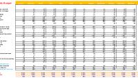 Average Family Budget Worksheet
