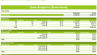 Event Budget Template – Spreadsheet