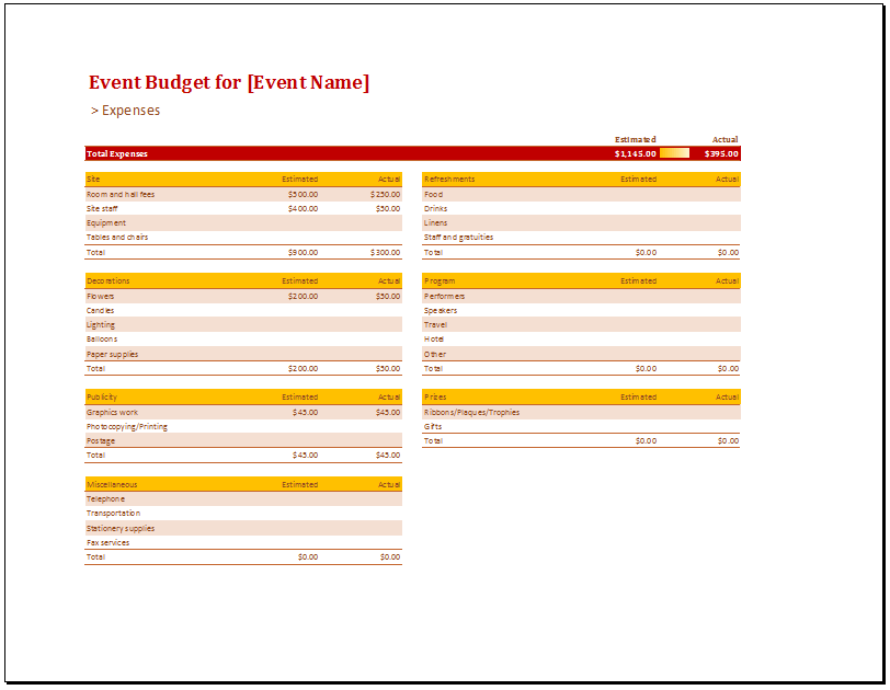 basic event budget template budget templates