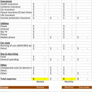 Weekly budget spreadsheet