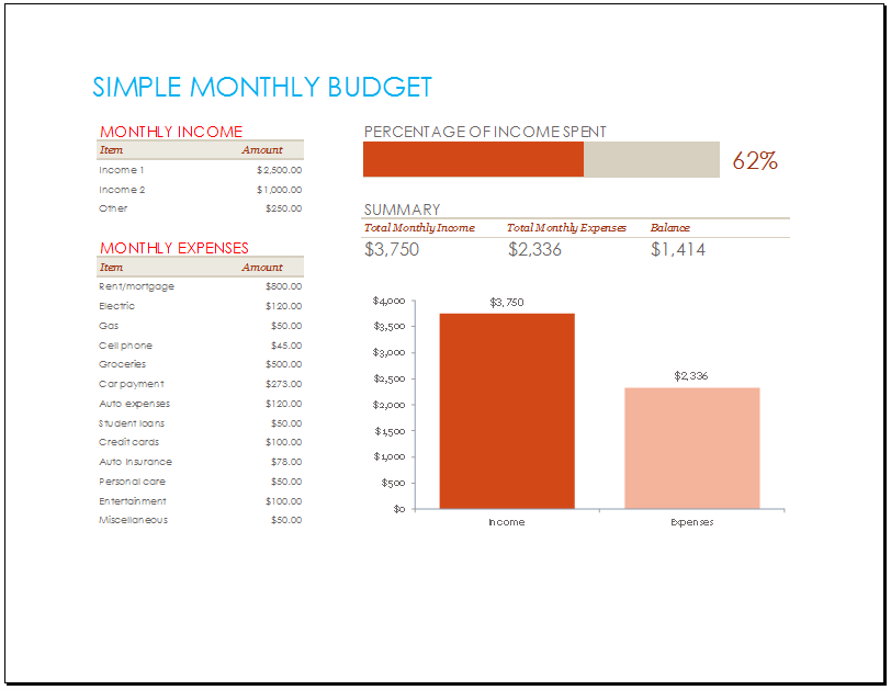 Monthly budget spreadsheet Budget Templates for Excel – Simple Monthly Budget Worksheet