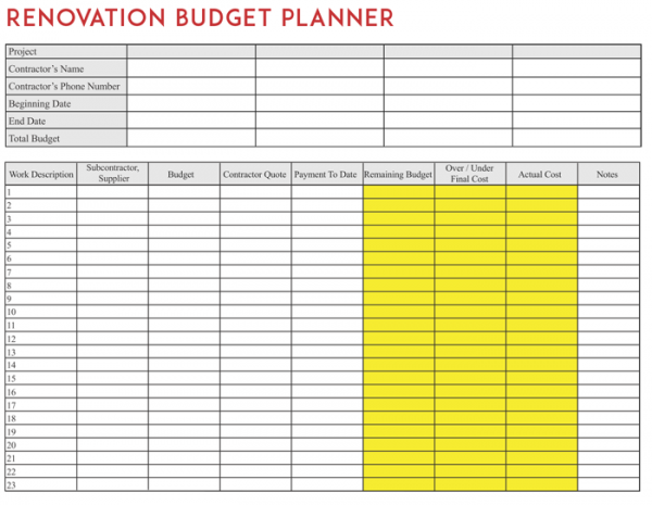 Home Renovation Budget Template Planners